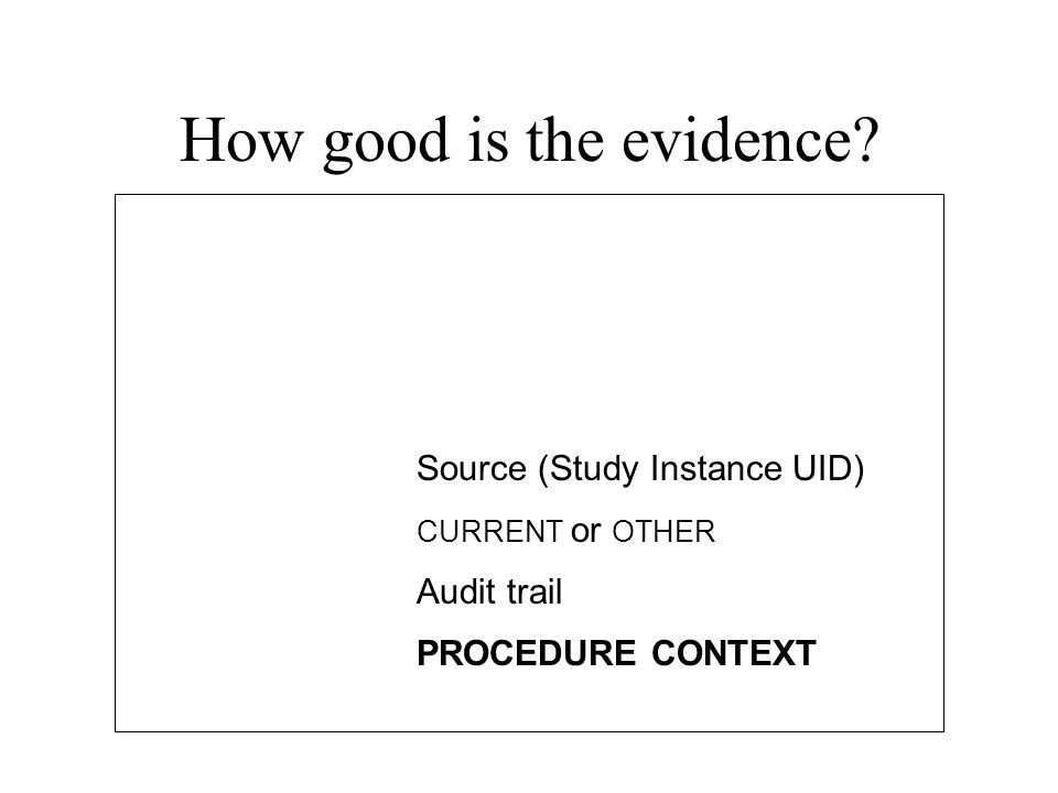 How good is the evidence.