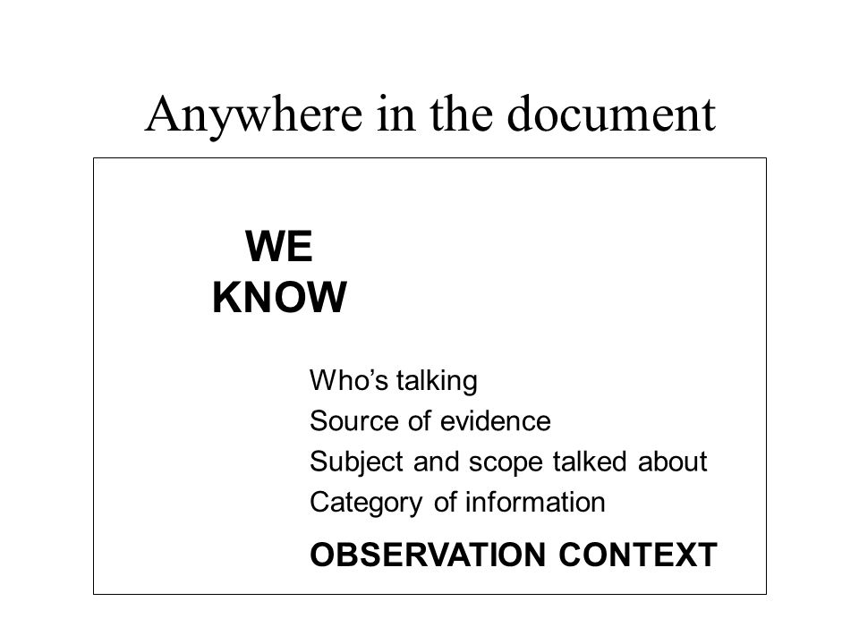 Anywhere in the document Who's talking Source of evidence Subject and scope talked about Category of information OBSERVATION CONTEXT WE KNOW