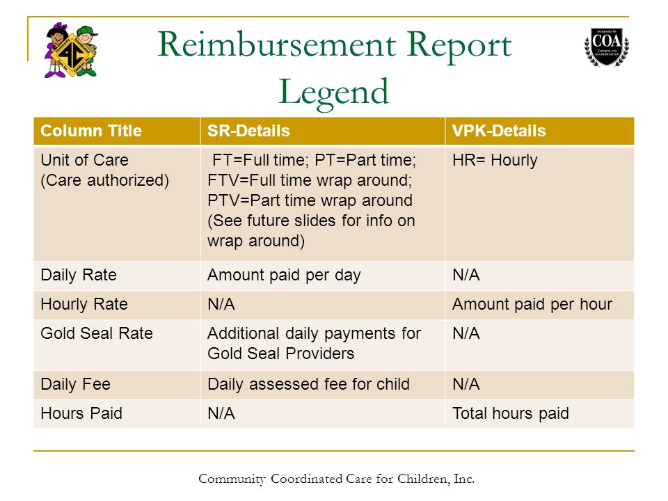 Reimbursement Report Legend Column TitleSR-DetailsVPK-Details Unit of Care (Care authorized) FT=Full time; PT=Part time; FTV=Full time wrap around; PTV=Part time wrap around (See future slides for info on wrap around) HR= Hourly Daily RateAmount paid per dayN/A Hourly RateN/AAmount paid per hour Gold Seal RateAdditional daily payments for Gold Seal Providers N/A Daily FeeDaily assessed fee for childN/A Hours PaidN/ATotal hours paid Community Coordinated Care for Children, Inc.