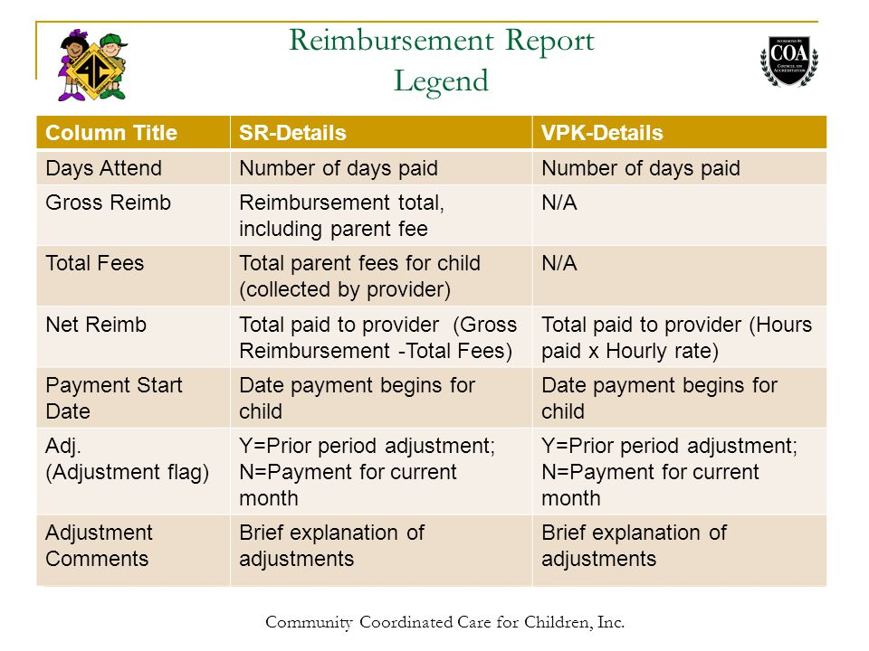 Reimbursement Report Legend Column TitleSR-DetailsVPK-Details Days AttendNumber of days paid Gross ReimbReimbursement total, including parent fee N/A Total FeesTotal parent fees for child (collected by provider) N/A Net ReimbTotal paid to provider (Gross Reimbursement -Total Fees) Total paid to provider (Hours paid x Hourly rate) Payment Start Date Date payment begins for child Adj.