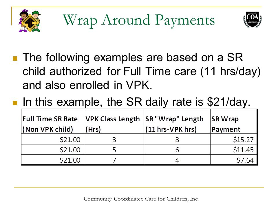 The following examples are based on a SR child authorized for Full Time care (11 hrs/day) and also enrolled in VPK.