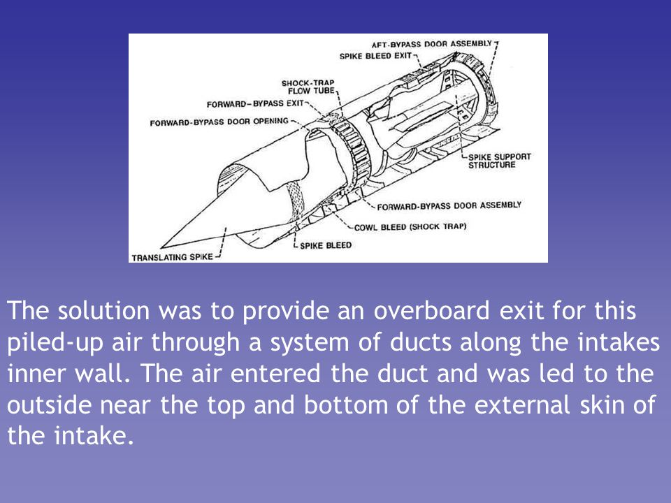 The solution was to provide an overboard exit for this piled-up air through a system of ducts along the intakes inner wall. The air entered the duct a
