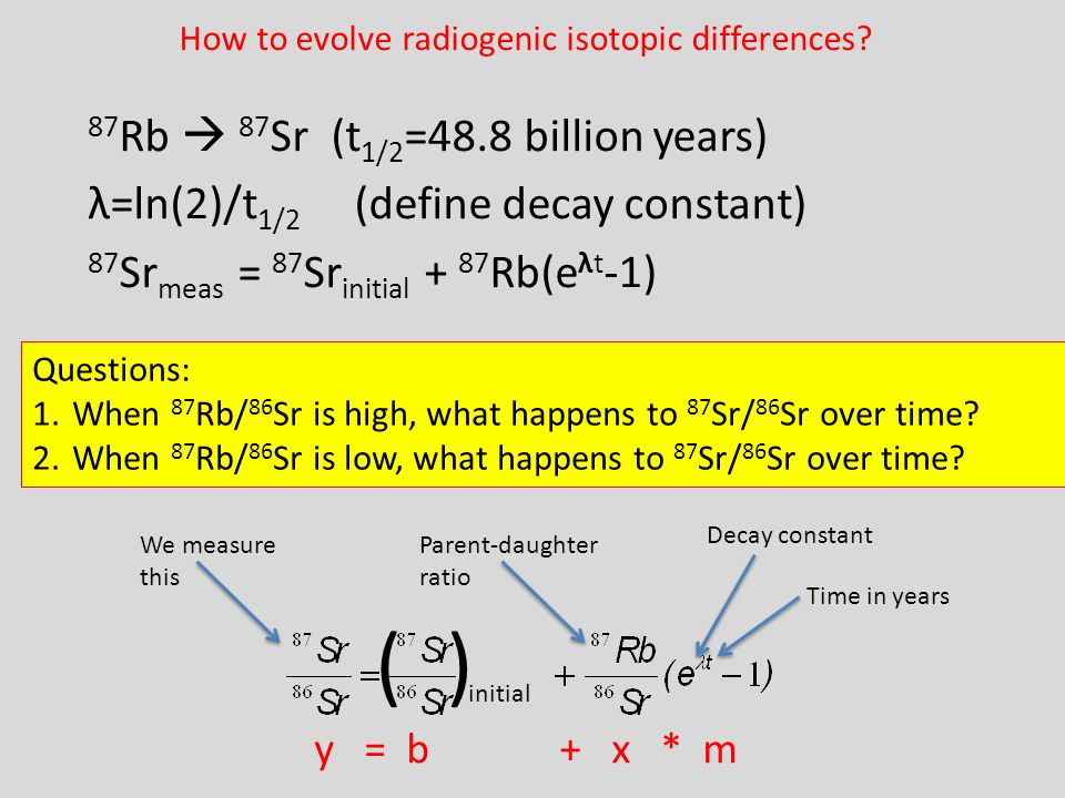 87 Rb  87 Sr (t 1/2 =48.8 billion years) λ=ln(2)/t 1/2 (define decay constant) 87 Sr meas = 87 Sr initial + 87 Rb(e λt -1) How to evolve radiogenic isotopic differences.