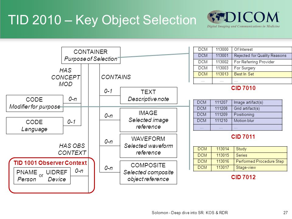 TID 2010 – Key Object Selection Solomon - Deep dive into SR: KOS & RDR27 CONTAINER Purpose of Selection HAS CONCEPT MOD CODE Modifier for purpose 0-n CODE Language 0-1 PNAME UIDREF Person Device 0-n HAS OBS CONTEXT 0-1 IMAGE Selected image reference 0-n WAVEFORM Selected waveform reference 0-n COMPOSITE Selected composite object reference 0-n CONTAINS TID 1001 Observer Context DCM113000Of Interest DCM113001Rejected for Quality Reasons DCM113002For Referring Provider DCM113003For Surgery DCM113013Best In Set ……… CID 7010 or TEXT Descriptive note DCM111207Image artifact(s) DCM111208Grid artifact(s) DCM111209Positioning DCM111210Motion blur ……… CID 7011 DCM113014Study DCM113015Series DCM113016Performed Procedure Step DCM113017Stage-view CID 7012