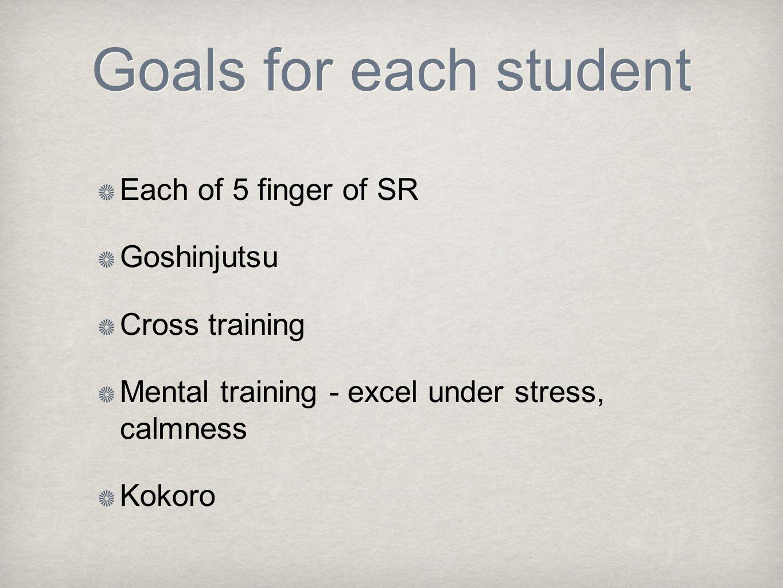 Goals for each student Each of 5 finger of SR Goshinjutsu Cross training Mental training - excel under stress, calmness Kokoro