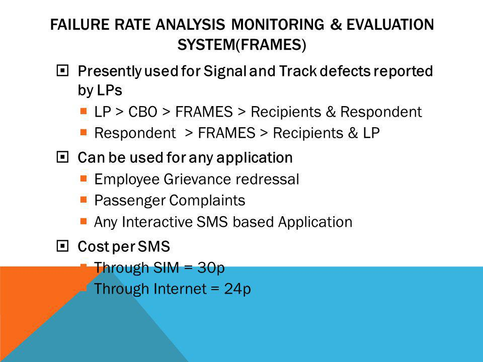 FAILURE RATE ANALYSIS MONITORING & EVALUATION SYSTEM(FRAMES)  Presently used for Signal and Track defects reported by LPs  LP > CBO > FRAMES > Recipients & Respondent  Respondent > FRAMES > Recipients & LP  Can be used for any application  Employee Grievance redressal  Passenger Complaints  Any Interactive SMS based Application  Cost per SMS  Through SIM = 30p  Through Internet = 24p