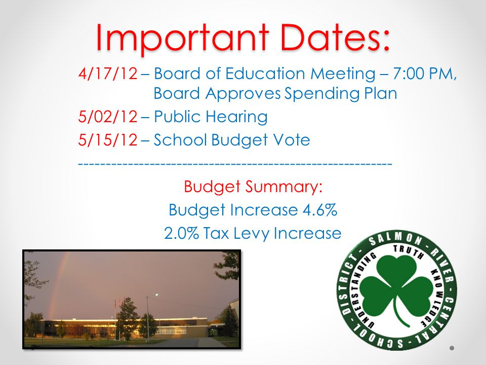 Important Dates: 4/17/12 – Board of Education Meeting – 7:00 PM, Board Approves Spending Plan 5/02/12 – Public Hearing 5/15/12 – School Budget Vote --