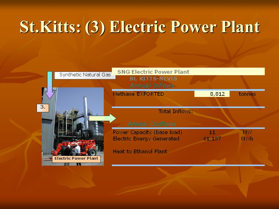 St.Kitts: (3) Electric Power Plant