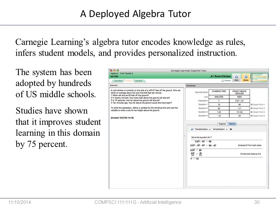 A Deployed Algebra Tutor Carnegie Learning's algebra tutor encodes knowledge as rules, infers student models, and provides personalized instruction. T