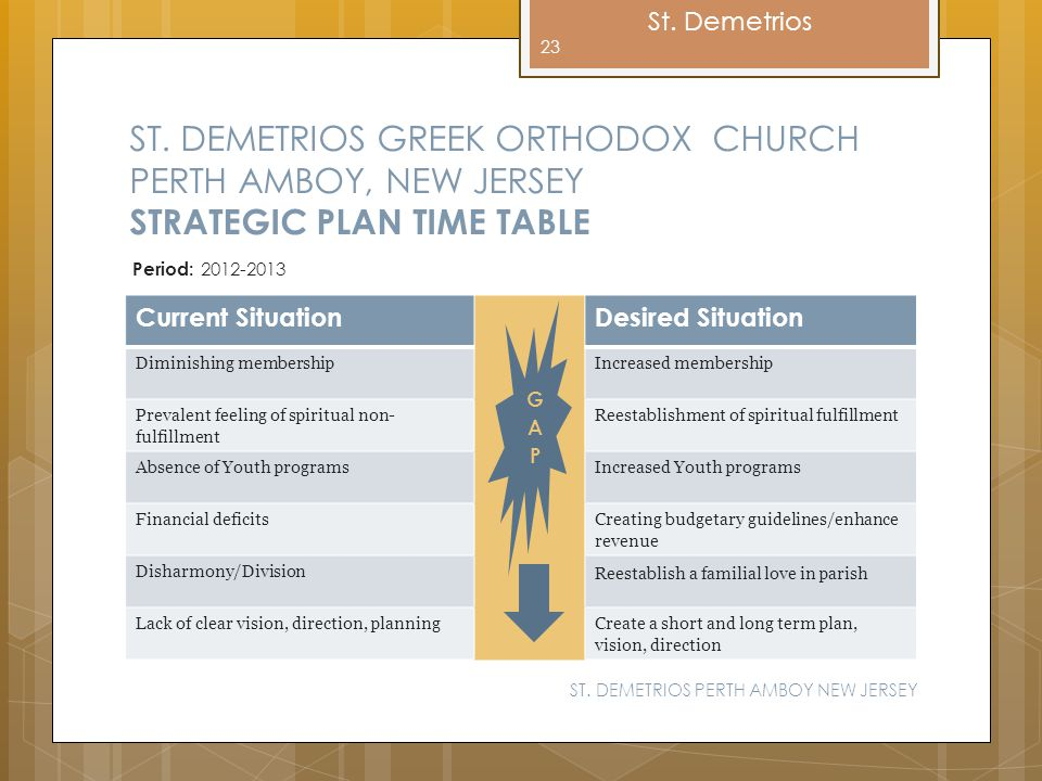 St. Demetrios ST. DEMETRIOS GREEK ORTHODOX CHURCH PERTH AMBOY, NEW JERSEY STRATEGIC PLAN TIME TABLE ST. DEMETRIOS PERTH AMBOY NEW JERSEY 23 Period: 20