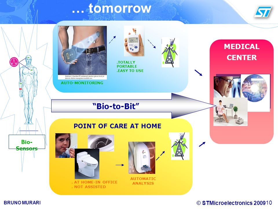 © STMicroelectronics 2009 BRUNO MURARI 10 POINT OF CARE AT HOME … tomorrow.TOTALLY PORTABLE.EASY TO USE AUTO-MONITORING AUTOMATIC ANALYSIS.