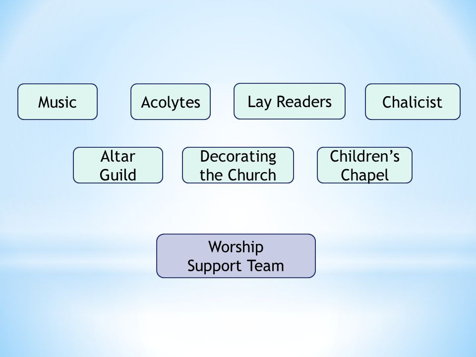 Worship Support Team MusicAcolytes Lay Readers Altar Guild Decorating the Church Children's Chapel Chalicist