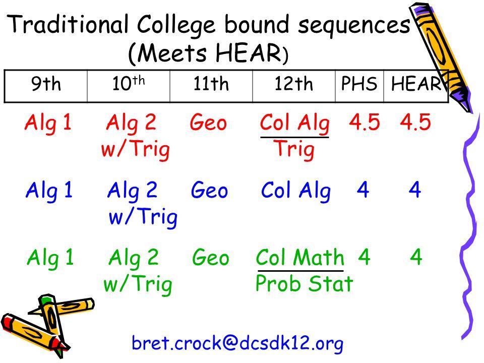 Traditional College bound sequences (Meets HEAR ) 9th10 th 11th12thPHSHEAR bret.crock@dcsdk12.org Alg 1 Alg 2 Geo Col Alg 4.5 4.5 w/Trig Trig Alg 1 Al