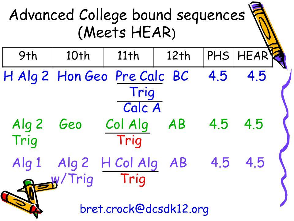 Advanced College bound sequences (Meets HEAR ) 9th10th11th12thPHSHEAR bret.crock@dcsdk12.org H Alg 2 Hon Geo Pre Calc BC 4.5 4.5 Trig Calc A Alg 2 Geo Col Alg AB 4.5 4.5 Trig Trig Alg 1 Alg 2 H Col Alg AB 4.5 4.5 w/Trig Trig