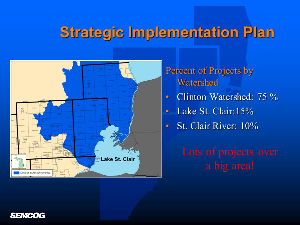 Strategic Implementation Plan Percent of Projects by Watershed Clinton Watershed: 75 %Clinton Watershed: 75 % Lake St.