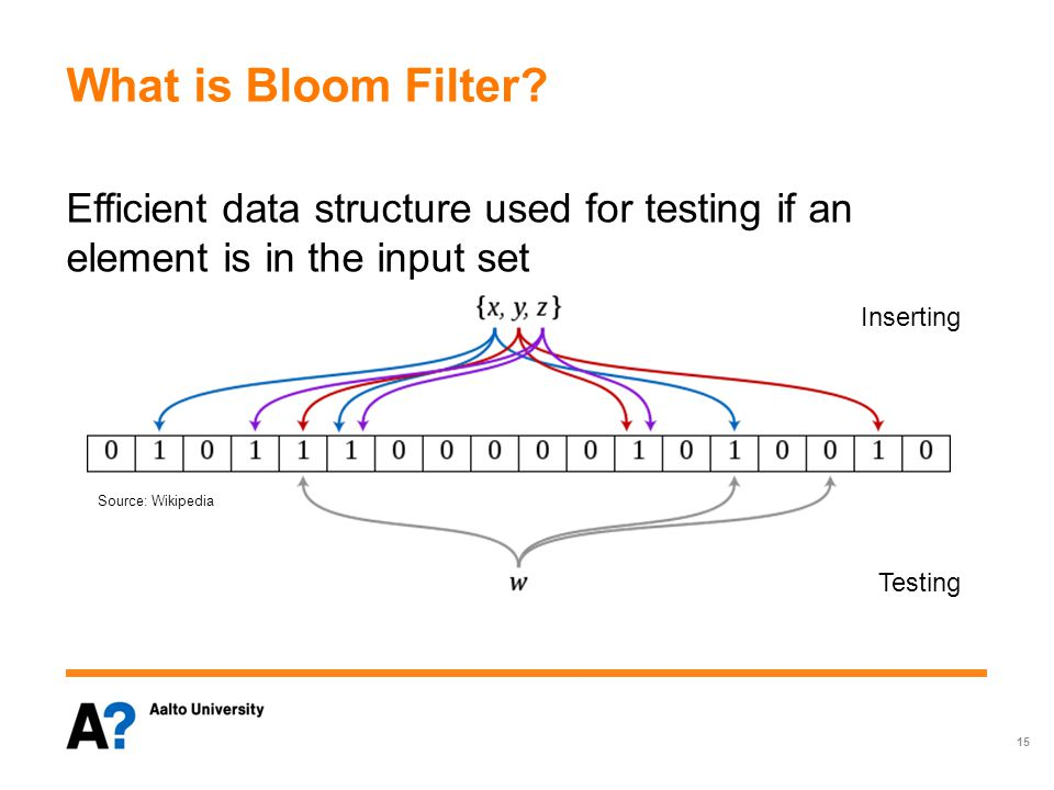 What is Bloom Filter? Efficient data structure used for testing if an element is in the input set 15 Inserting Testing Source: Wikipedia