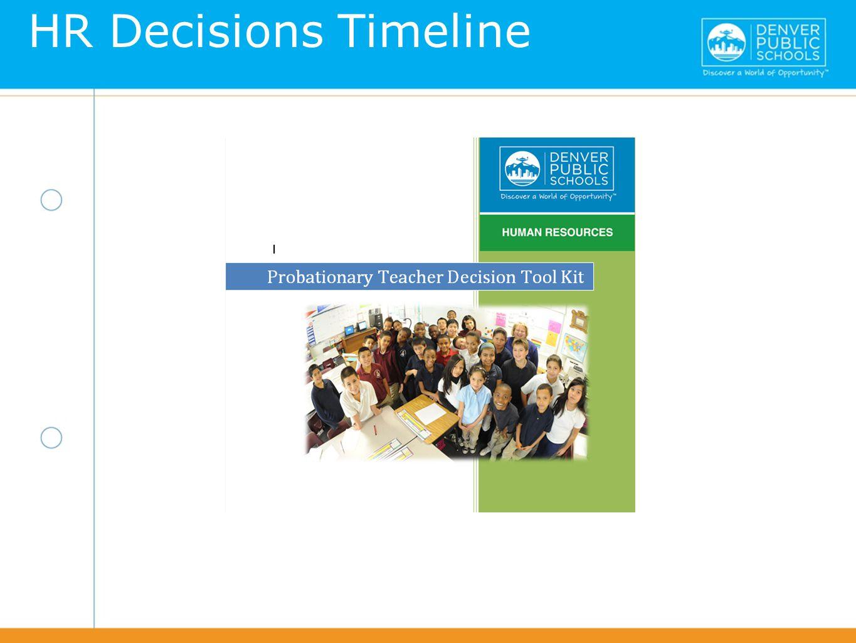 lkfjasl;kfjal;sdkfja;lsdkfj HR Decisions Timeline