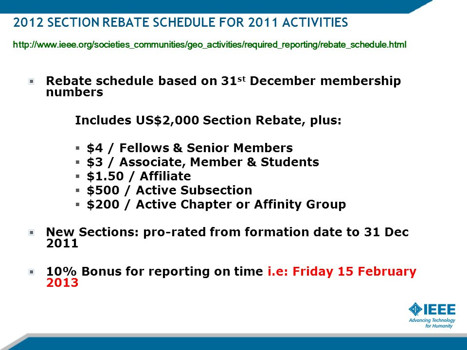 2012 SECTION REBATE SCHEDULE FOR 2011 ACTIVITIES http://www.ieee.org/societies_communities/geo_activities/required_reporting/rebate_schedule.html Rebate schedule based on 31 st December membership numbers Includes US$2,000 Section Rebate, plus:  $4 / Fellows & Senior Members  $3 / Associate, Member & Students  $1.50 / Affiliate  $500 / Active Subsection  $200 / Active Chapter or Affinity Group New Sections: pro-rated from formation date to 31 Dec 2011 10% Bonus for reporting on time i.e: Friday 15 February 2013