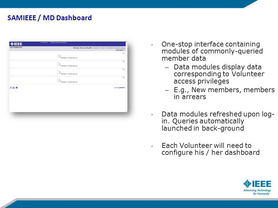 SAMIEEE / MD Dashboard One-stop interface containing modules of commonly-queried member data – Data modules display data corresponding to Volunteer access privileges – E.g., New members, members in arrears Data modules refreshed upon log- in.