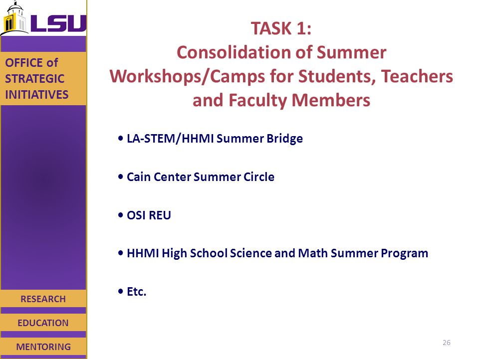 RESEARCH EDUCATION MENTORING OFFICE of STRATEGIC INITIATIVES TASK 1: Consolidation of Summer Workshops/Camps for Students, Teachers and Faculty Members LA-STEM/HHMI Summer Bridge Cain Center Summer Circle OSI REU HHMI High School Science and Math Summer Program Etc.