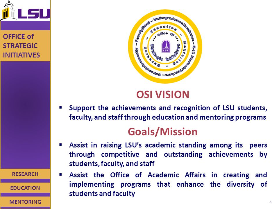 RESEARCH EDUCATION MENTORING OFFICE of STRATEGIC INITIATIVES OSI VISION  Support the achievements and recognition of LSU students, faculty, and staff through education and mentoring programs Goals/Mission  Assist in raising LSU's academic standing among its peers through competitive and outstanding achievements by students, faculty, and staff  Assist the Office of Academic Affairs in creating and implementing programs that enhance the diversity of students and faculty 4