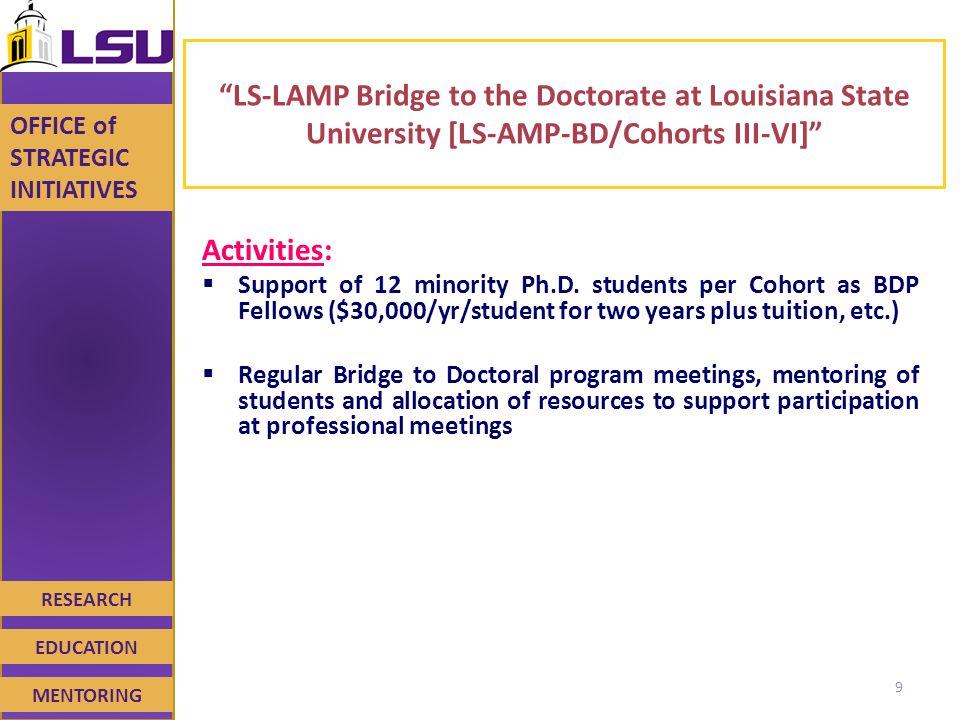 RESEARCH EDUCATION MENTORING OFFICE of STRATEGIC INITIATIVES Integration of Educational Programs NSF/ LA- STEM NSF/ S- STEM NSF/ AGEP NSF/ REU NSF/ LSAMP -BDP NSF/ GK-12 NIH/ HHMI NSF/ I 3 20