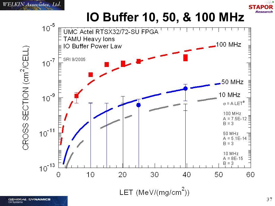November 2005 37 IO Buffer 10, 50, & 100 MHz