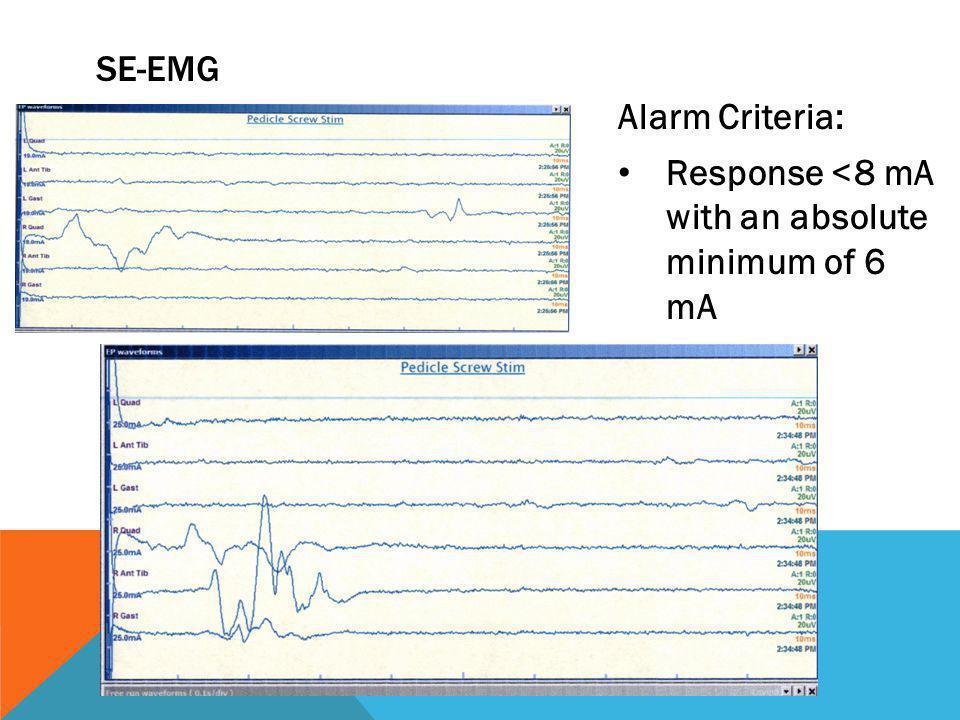 Alarm Criteria: Response <8 mA with an absolute minimum of 6 mA SE-EMG