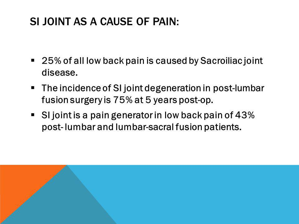 SI JOINT AS A CAUSE OF PAIN:  25% of all low back pain is caused by Sacroiliac joint disease.  The incidence of SI joint degeneration in post-lumbar