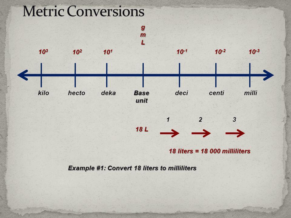 gmL 10 -1 10 -2 10 -3 10 1 10 2 10 3 Baseunit decicentimillidekahectokilo Example #1: Convert 18 liters to milliliters 18 L 123 18 liters = 18 000 milliliters