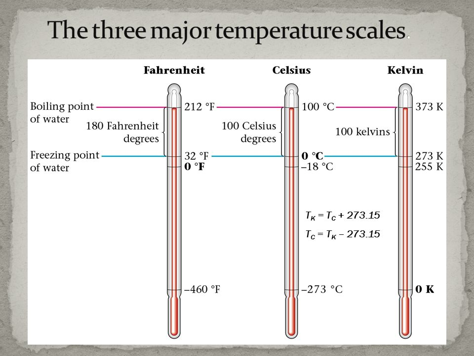 5 T K = T C + 273.15 T C = T K – 273.15