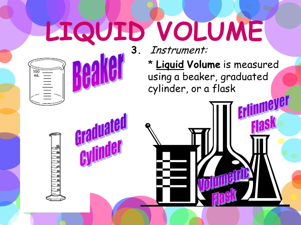 VOLUME 1. Definition: * Volume is the amount of space an object takes up 2. Base Unit: a) for liquid volume = liter (L) b) for solid volume = cubic me
