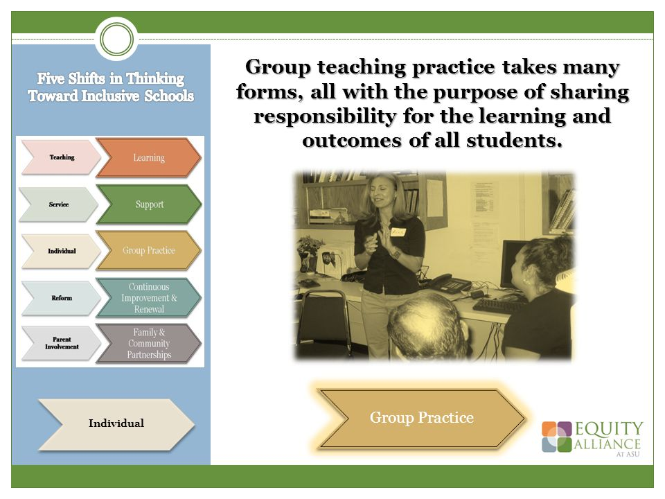 Group teaching practice takes many forms, all with the purpose of sharing responsibility for the learning and outcomes of all students.