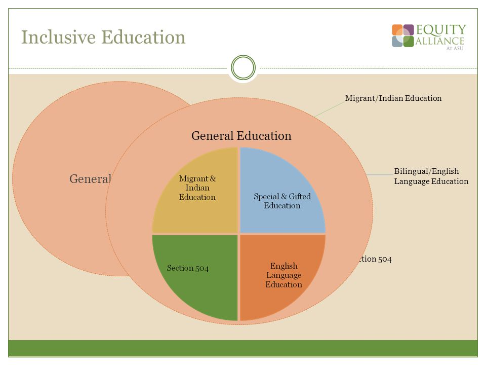 General Education Migrant/Indian Education Bilingual/English Language Education Section 504 Special/Gifted Education Inclusive Education General Education