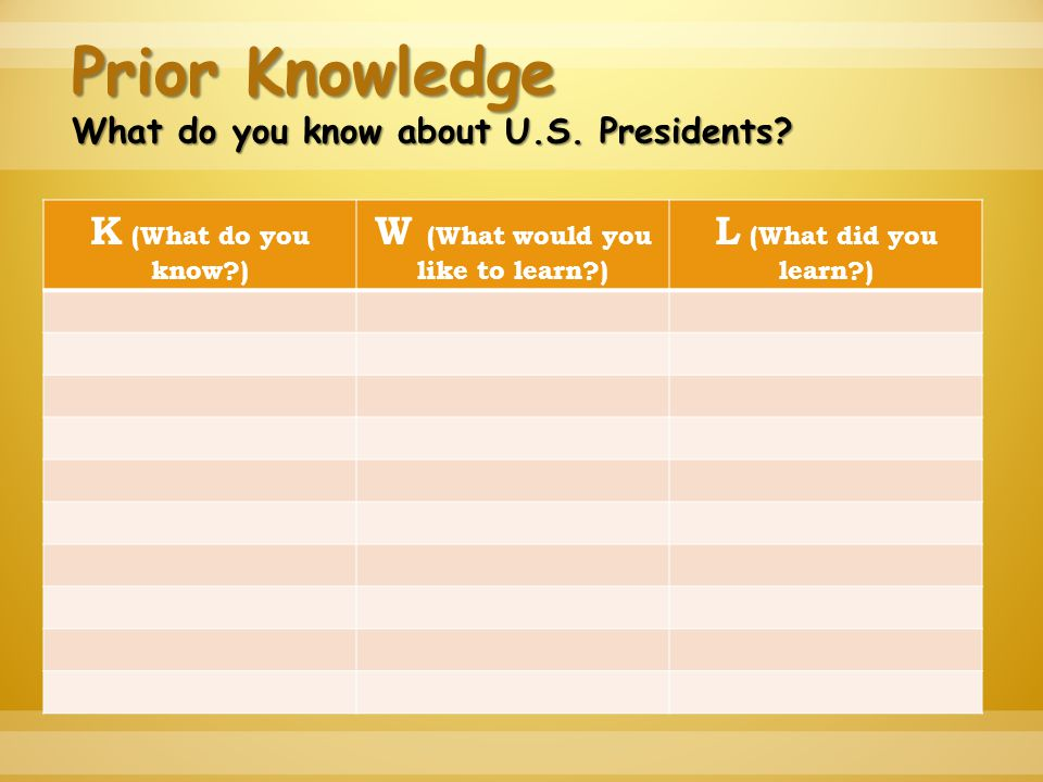 Prior Knowledge What do you know about U.S. Presidents.