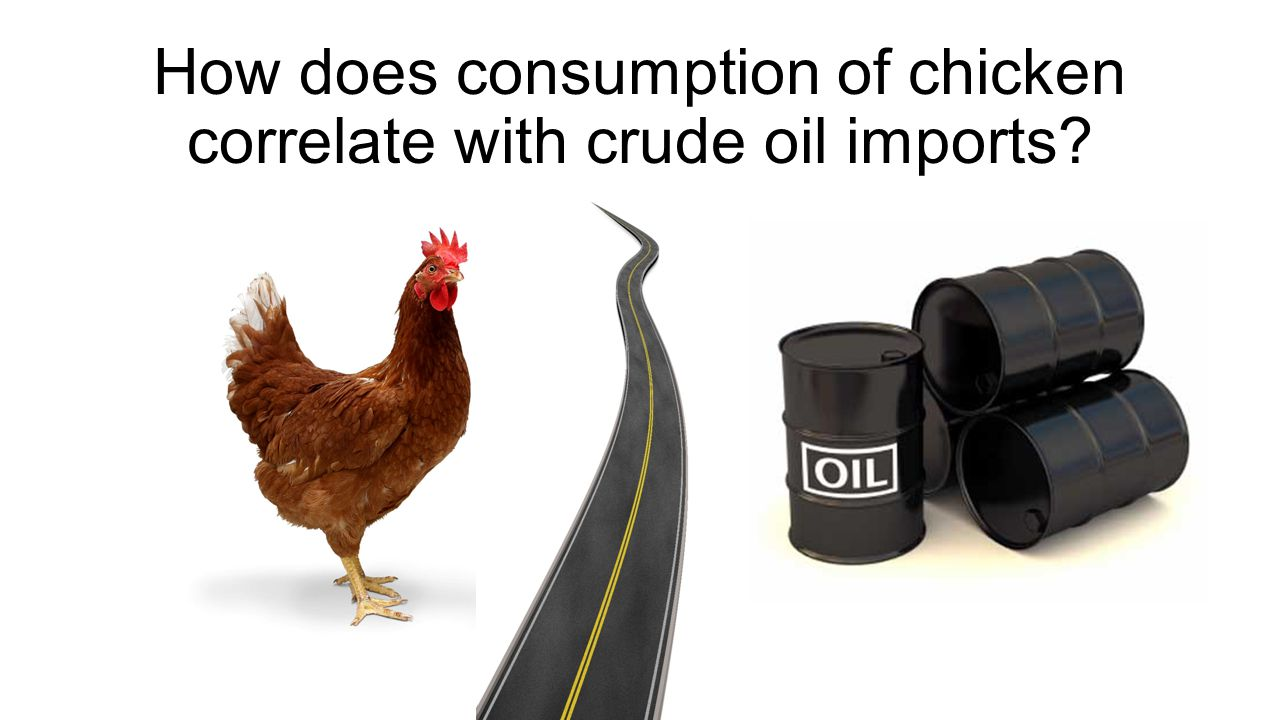 How does consumption of chicken correlate with crude oil imports