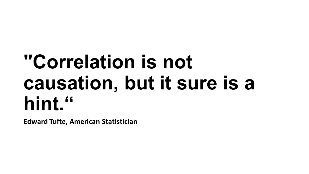 Correlation is not causation, but it sure is a hint. Edward Tufte, American Statistician