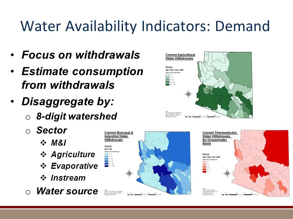 Water Availability Indicators: Demand Focus on withdrawals Estimate consumption from withdrawals Disaggregate by: o 8-digit watershed o Sector  M&I 