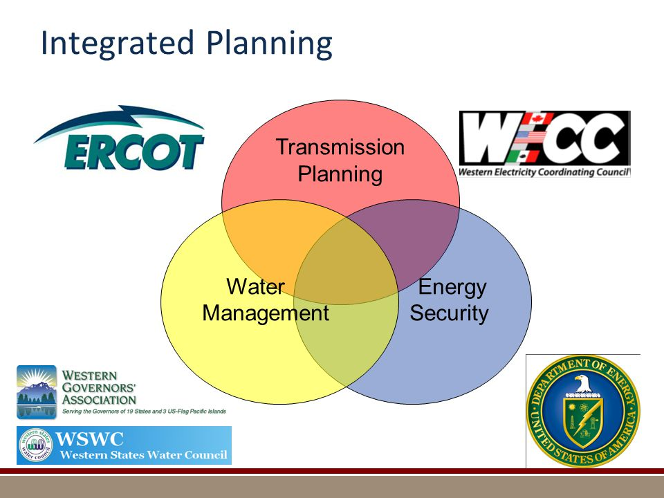 Integrated Planning Transmission Planning Energy Security Water Management