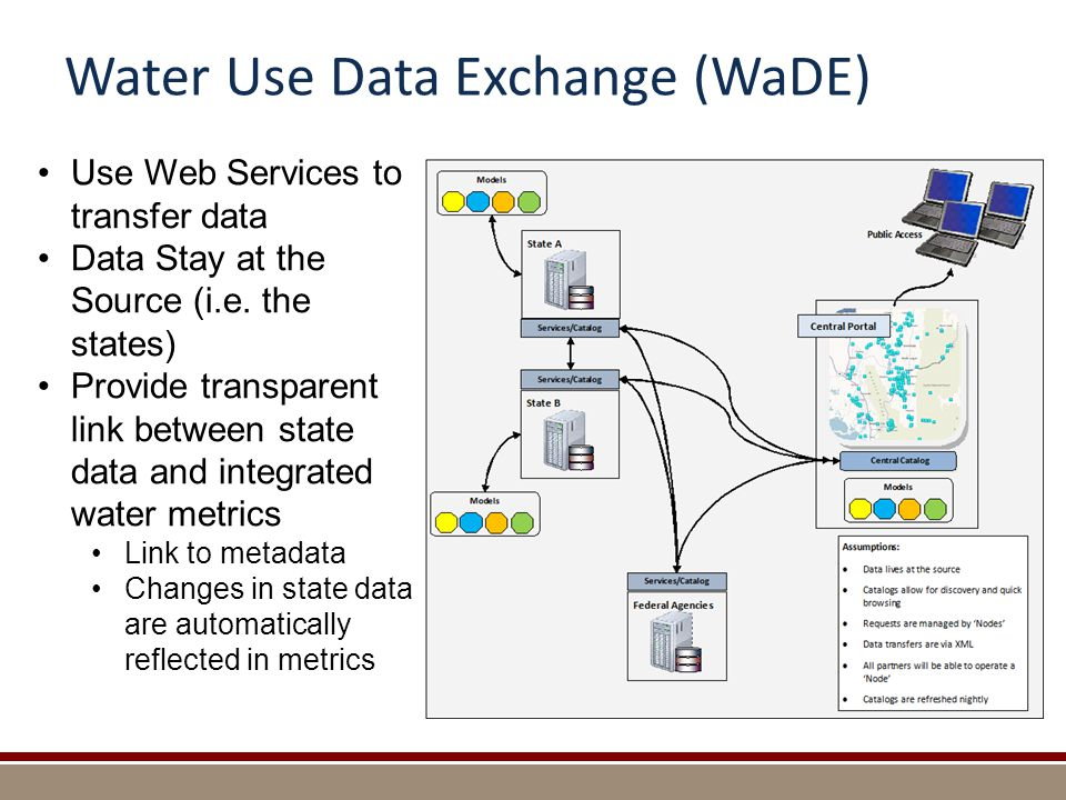 Use Web Services to transfer data Data Stay at the Source (i.e.