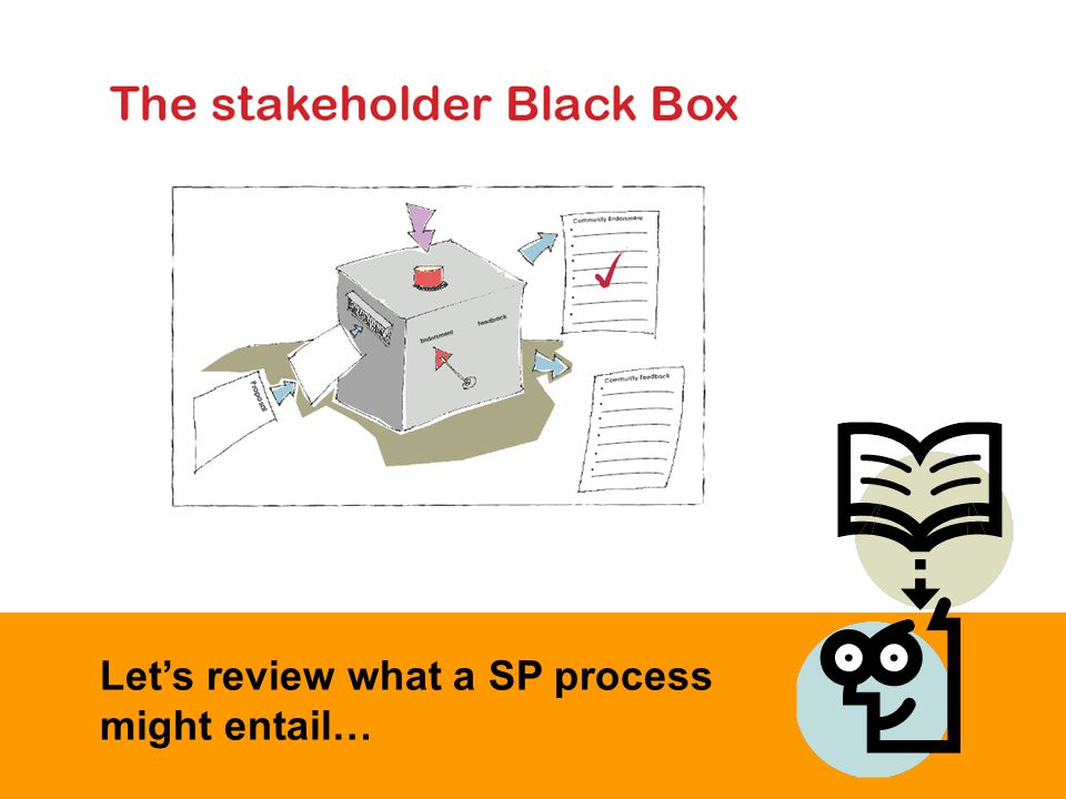 Let's review what a SP process might entail…