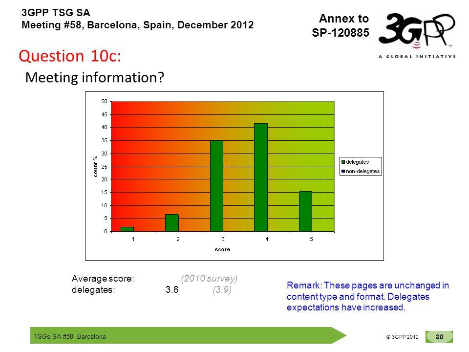 TSGs SA #58, Barcelona 30 © 3GPP 2012 Annex to SP-120885 3GPP TSG SA Meeting #58, Barcelona, Spain, December 2012 Question 10c: Meeting information? A