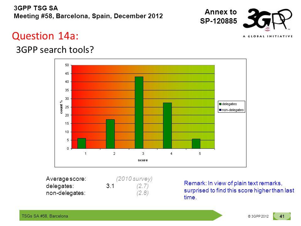 TSGs SA #58, Barcelona 41 © 3GPP 2012 Annex to SP-120885 3GPP TSG SA Meeting #58, Barcelona, Spain, December 2012 Question 14a: 3GPP search tools.