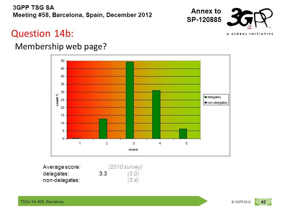 TSGs SA #58, Barcelona 42 © 3GPP 2012 Annex to SP-120885 3GPP TSG SA Meeting #58, Barcelona, Spain, December 2012 Question 14b: Membership web page? A