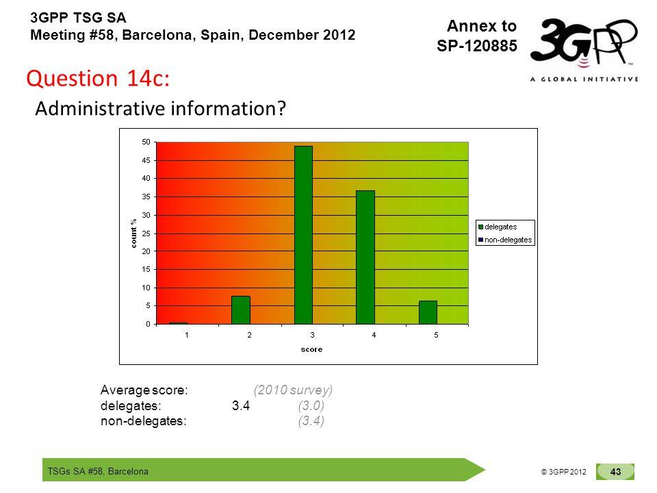 TSGs SA #58, Barcelona 43 © 3GPP 2012 Annex to SP-120885 3GPP TSG SA Meeting #58, Barcelona, Spain, December 2012 Question 14c: Administrative information.