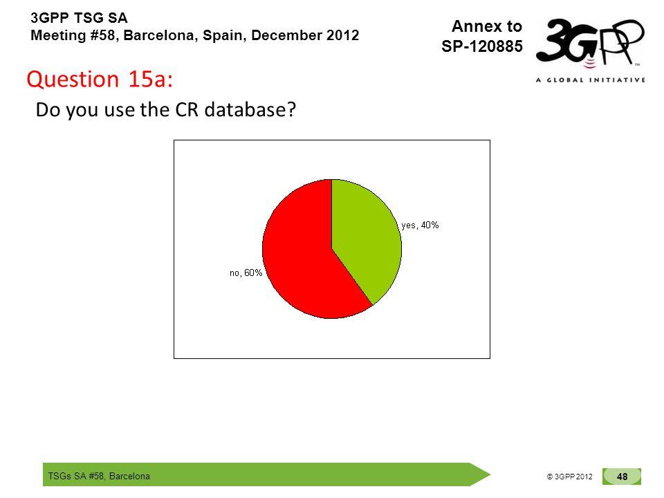 TSGs SA #58, Barcelona 48 © 3GPP 2012 Annex to SP-120885 3GPP TSG SA Meeting #58, Barcelona, Spain, December 2012 Question 15a: Do you use the CR database