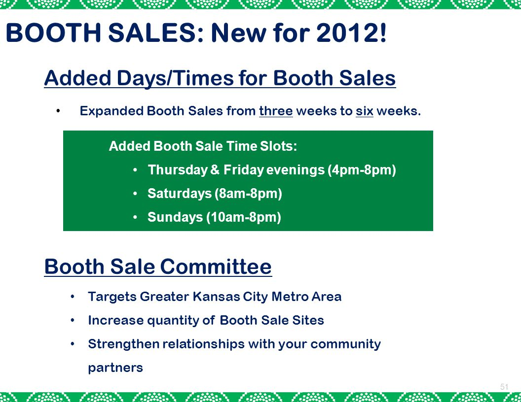 51 Added Days/Times for Booth Sales Expanded Booth Sales from three weeks to six weeks.