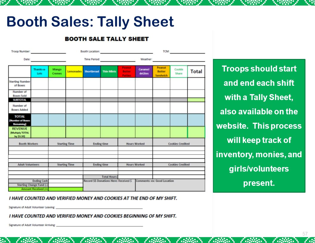 Booth Sales: Tally Sheet 57 Troops should start and end each shift with a Tally Sheet, also available on the website.