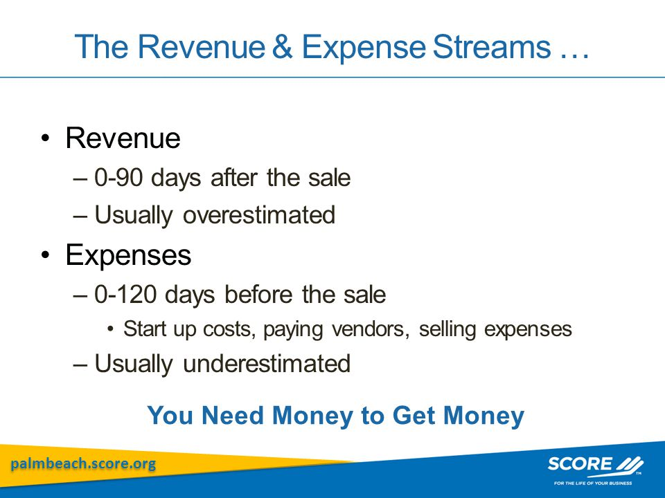 palmbeach.score.org The Revenue & Expense Streams … Revenue –0-90 days after the sale –Usually overestimated Expenses –0-120 days before the sale Start up costs, paying vendors, selling expenses –Usually underestimated You Need Money to Get Money