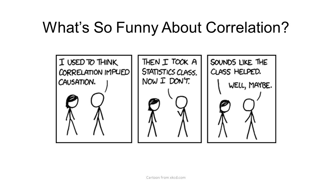 What's So Funny About Correlation? Cartoon from xkcd.com